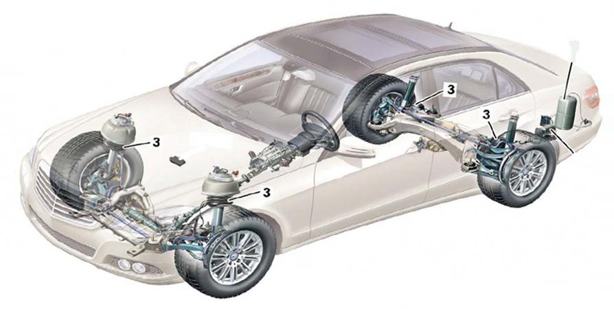 Mercedes benz repair specialist white oak auto service for Silver spring mercedes benz service
